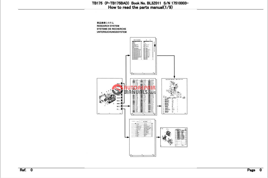 Ford fiesta workshop manual wiring diagrams