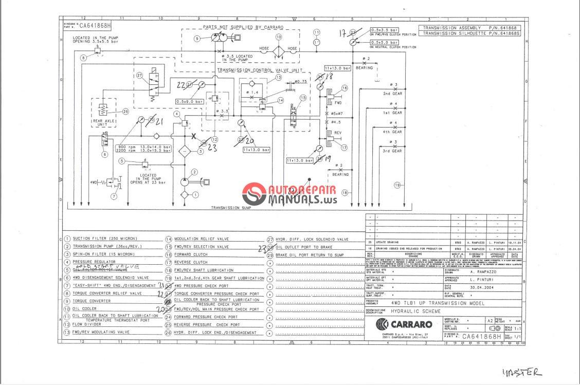 Carrago Transmission Tlb1 Model Hydraulic Schematic