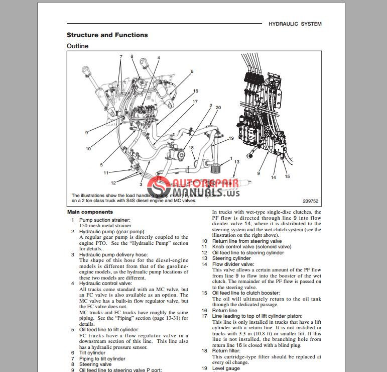 cat lift truck dp25n p5000 service manual