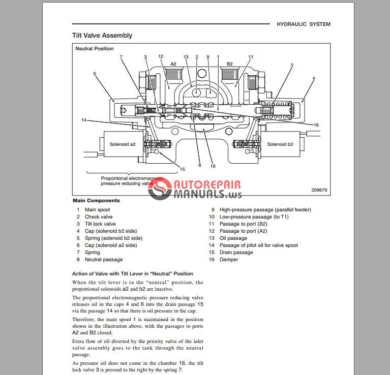 diagram of a p5000 caterpillar forklift free download wiring diagram rh convertical co Caterpillar Wiring Schematics caterpillar t50d forklift wiring diagram