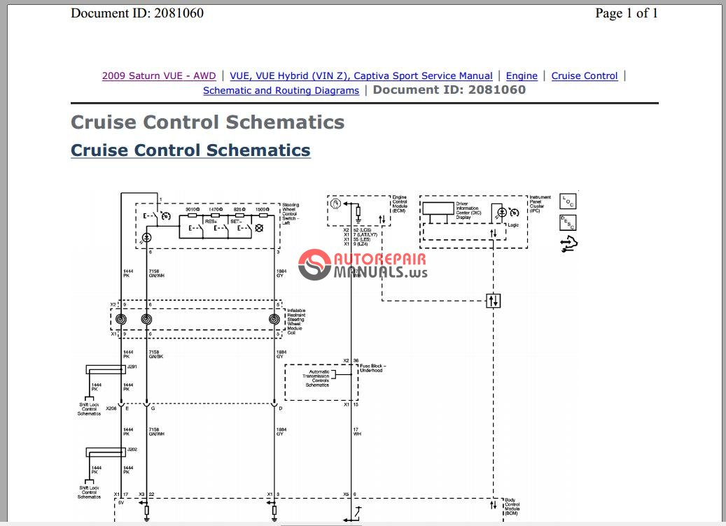 wiring diagrams and free manual ebooks 1993 ford explorer blower rh autonomia co Furnace Blower Blower Engine