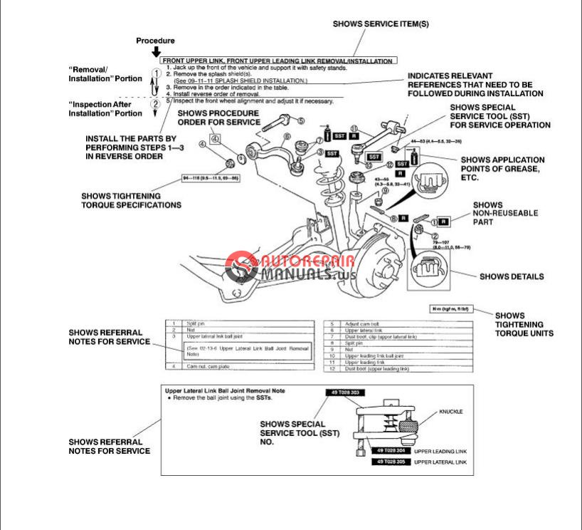 2002 2005 Mazda 6 Service Repair Workshop Training Engine Workshop Electrical Wiring Diagram Full Hd Version Wiring Diagram Lore Diagram Kuteportal Fr