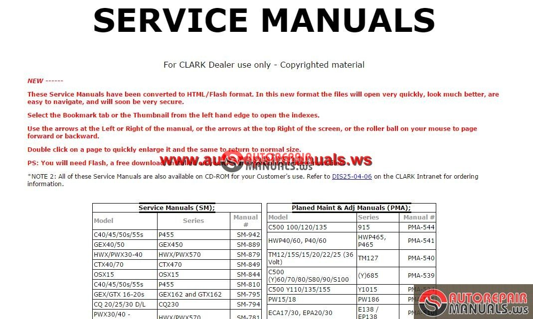 crown forklift parts catalog service manual auto repair manual rh autorepairmanuals ws Hyster Forklift Wiring Diagram Clark Forklift Wiring Diagram