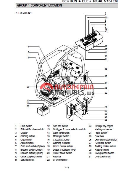 hyundai wheel excavators r200w 3 service manual auto. Black Bedroom Furniture Sets. Home Design Ideas