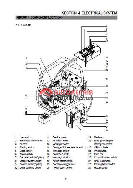 hyundai wheel excavators r130w 3 service manual auto. Black Bedroom Furniture Sets. Home Design Ideas