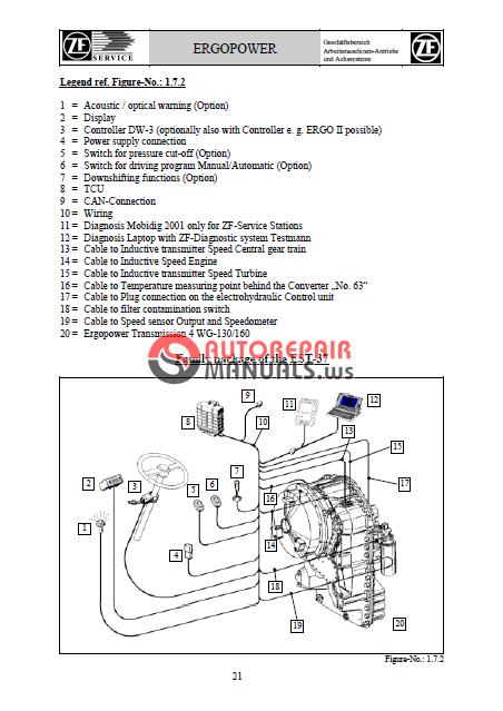 super a wiring diagram zf ndash ergopower transmission 4 wg 130 160 service auto