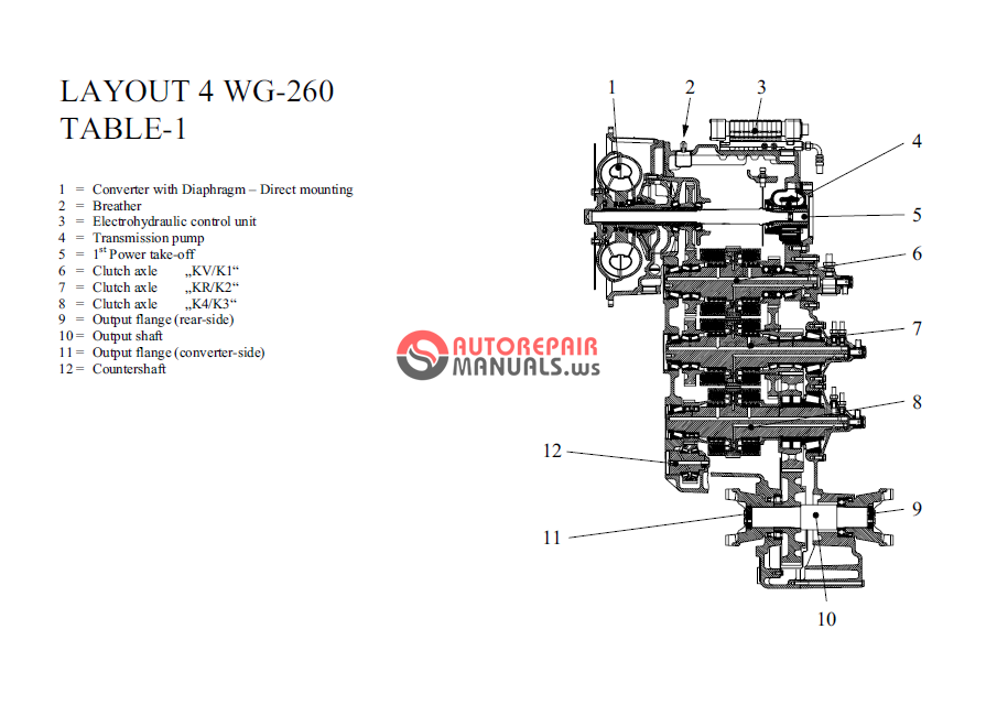 ZF – ERGOPOWER TRANSMISSION 4WG-260 Service | Auto Repair Manual