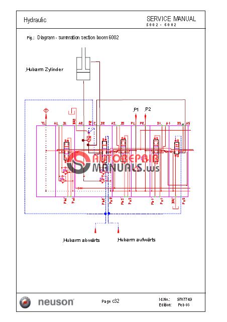 Neuson 5002    6002 Service Manual