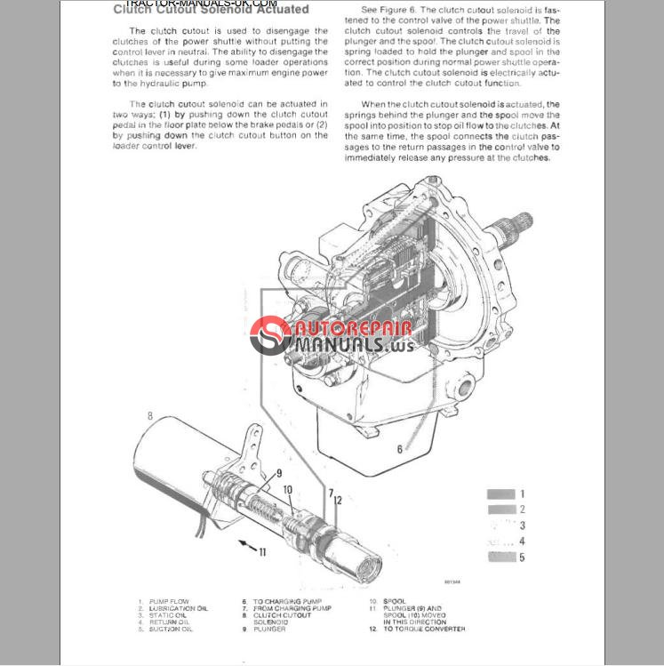 case 580c backhoe service manual free download enthusiast wiring rh rasalibre co case 580 super l backhoe parts manual case 580 super k backhoe parts manual