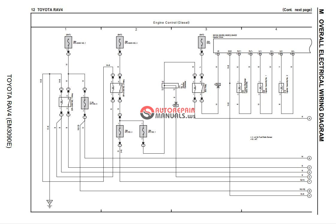 4177_e92d9fc28035a1ad164522a1b389b26a toyota rav4 2013 wiring diagram auto repair manual forum heavy  at edmiracle.co
