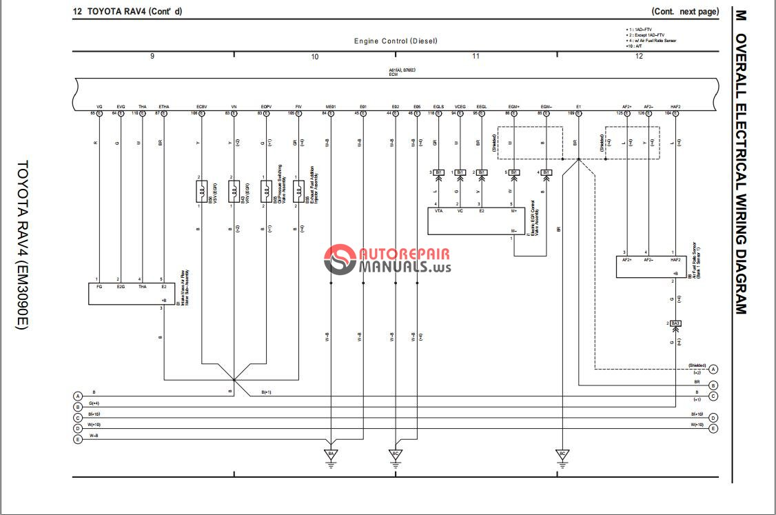 wiring diagram for 2010 toyota camry wiring diagram for 2010 toyota rav4 toyota rav4 2013 wiring diagram | auto repair manual forum ...