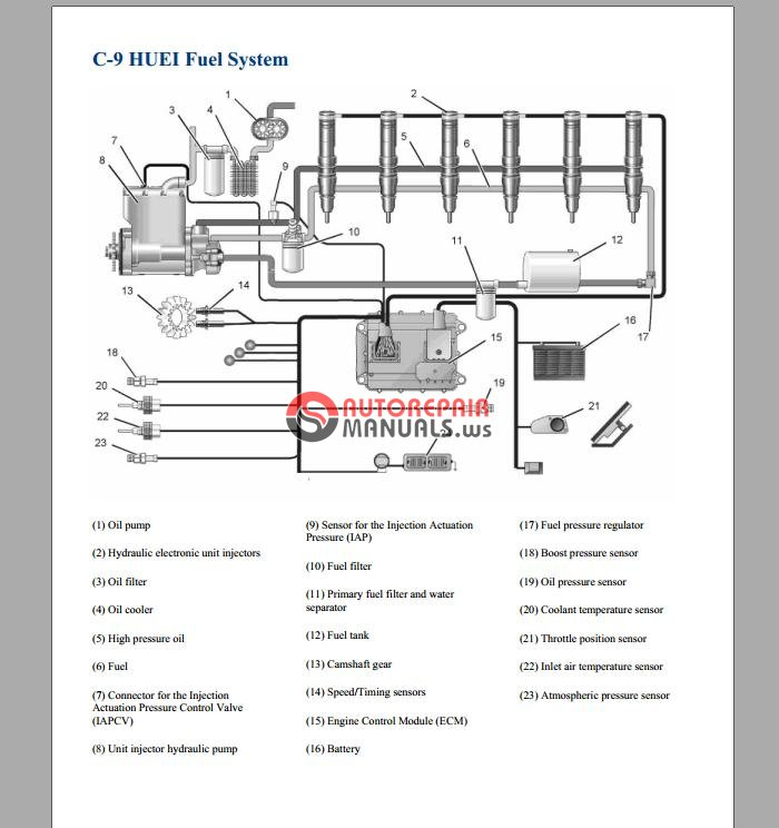 308 caterpillar engine specifications