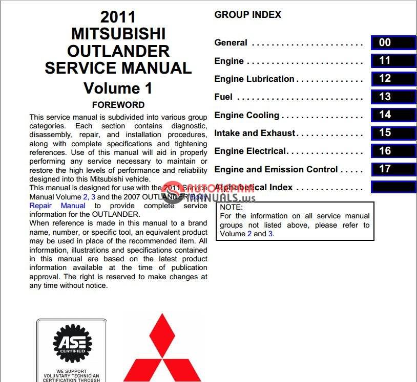 Mitsubishi Outlander 2011  U0026 2008 Body Service Manual