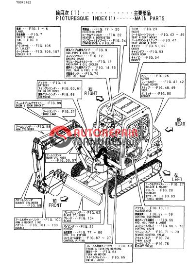 YANMAR CRAWLER BACKHOE B50-2B PARTS MANUAL | Auto Repair Manual