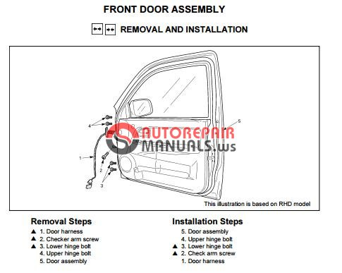 isuzu tf series cab workshop manual auto repair manual. Black Bedroom Furniture Sets. Home Design Ideas