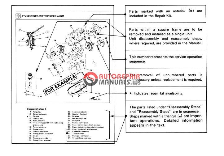 isuzu tf series general information workshop manual auto. Black Bedroom Furniture Sets. Home Design Ideas