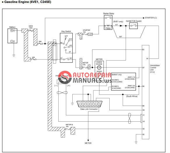 isuzu tf series security workshop manual auto repair. Black Bedroom Furniture Sets. Home Design Ideas
