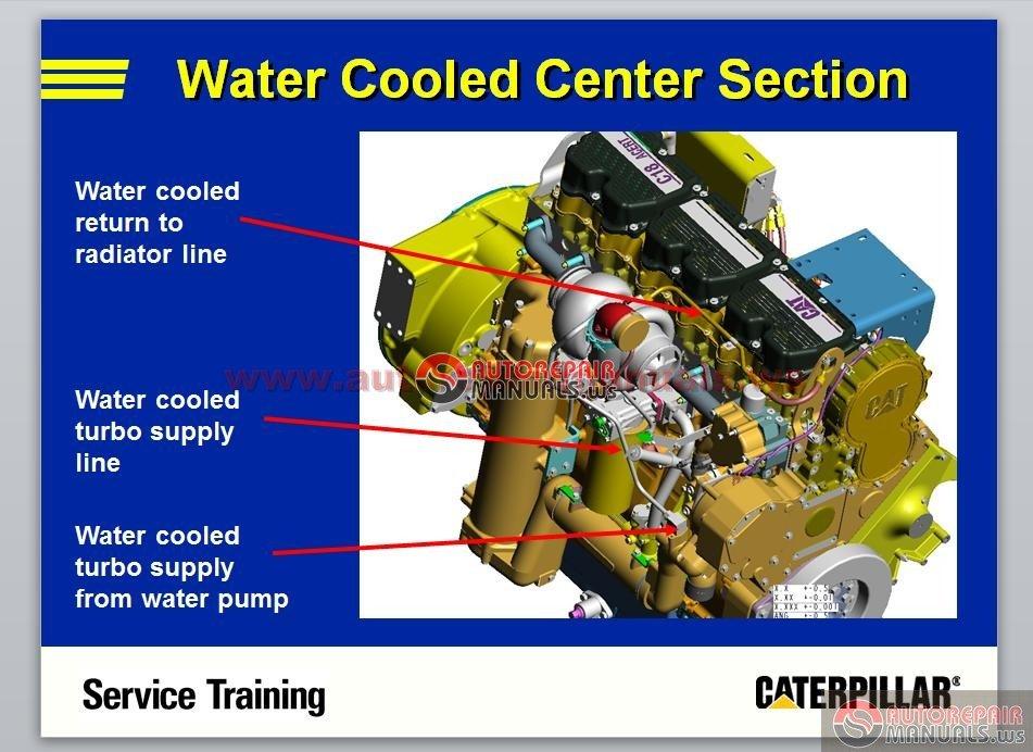 Cat c32 maintenance Manual