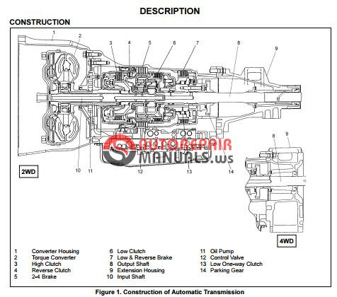 Servo Motor Wiring Diagram likewise T12065773 1990 ford f350 rear lights diagram besides Land Rover Discovery 3 Radio Wiring Diagram furthermore 1977 Datsun 280z Starting System Schematic Diagram additionally Off Road Fuse Box. on land rover series 3 wiring diagram