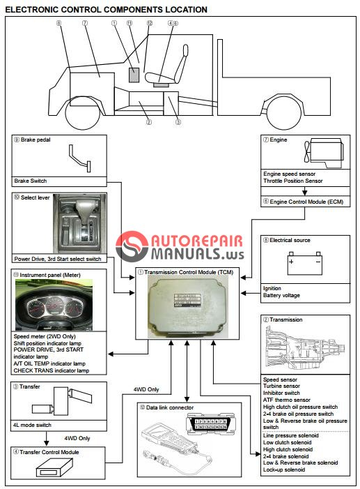 isuzu tf series transmission jr405e model workshop manual