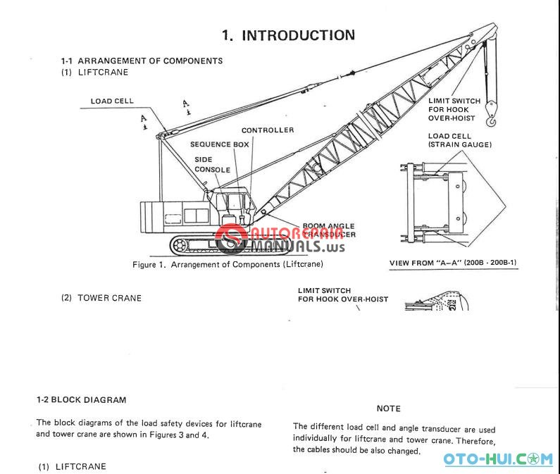 Kobelco Crawler Crane 7055  7065 Shop Manual