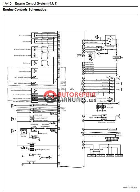 isuzu 2008my n series engine control system 4jj1 model