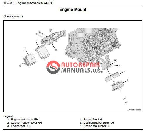 isuzu 2008my n series engine 4jj1 model workshop manual. Black Bedroom Furniture Sets. Home Design Ideas