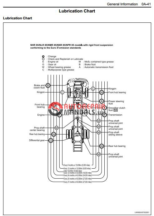 isuzu 2008my n series general information workshop manual