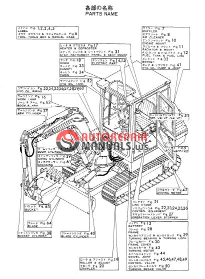 Yanmar B 50 1 manual