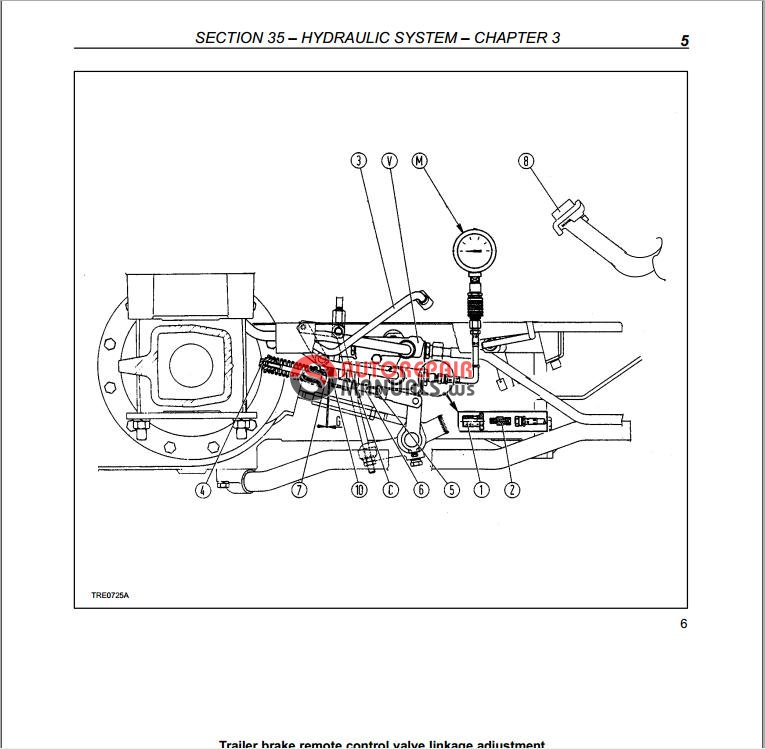 6209_96b3a232e9a55a1048e60369e704bbb8 case ih model tractors jx60 jx70 jx80 jx90 jx95 service manual case jx 95 wiring diagram at gsmportal.co
