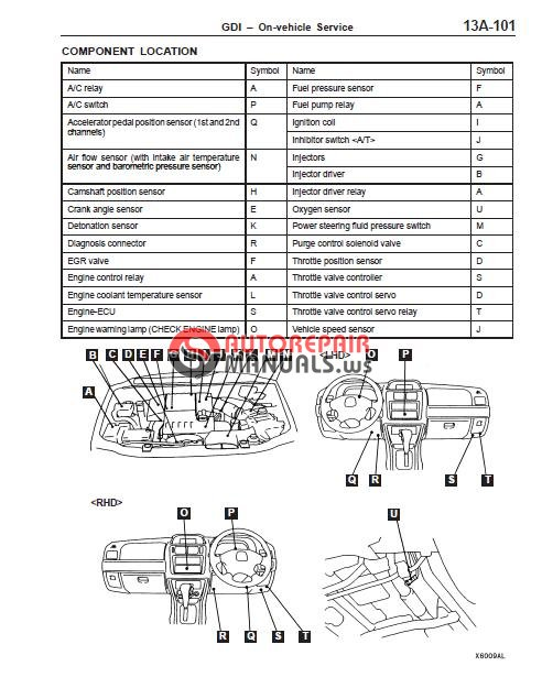 mitsubishi 3000gt 1991 service manual pdf download