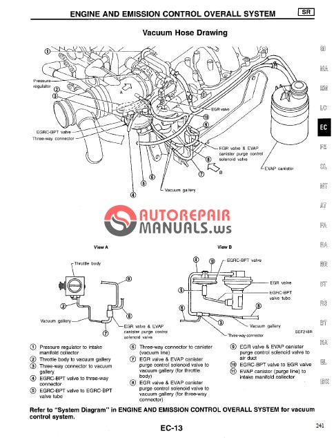 Nissan 200SX 1996-1998.2000 Approved | Auto Repair Manual ...