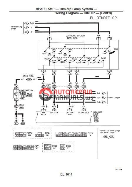 Nissan Pickup 1998 2006 Approved Auto Repair Manual border=