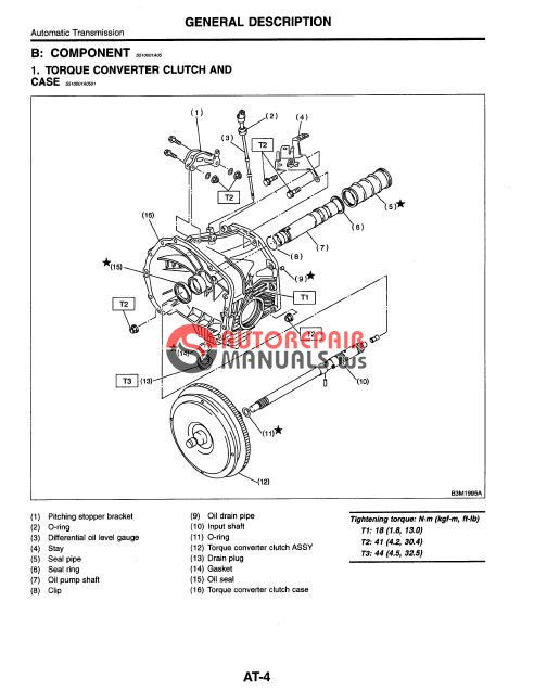 Subaru Forester 1999 2004 Approved Auto Repair Manual