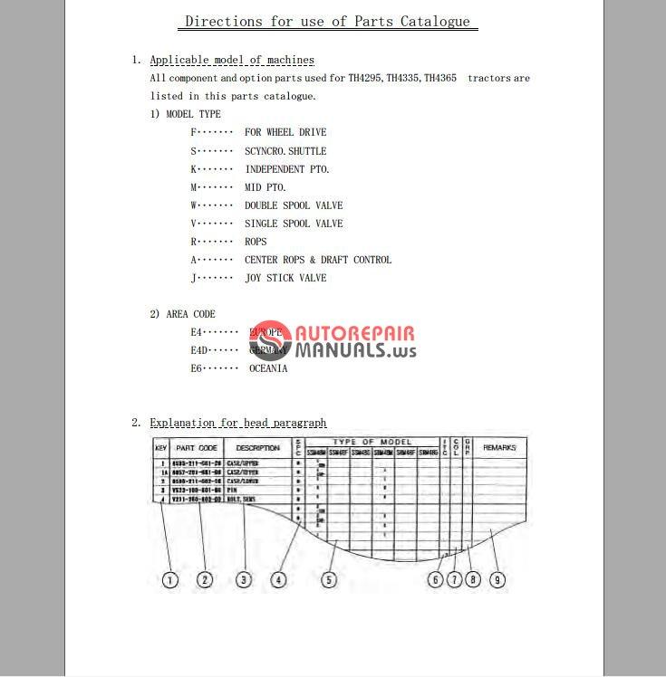 Iseki Th4295 Th4335 Th4365 Parts Manual