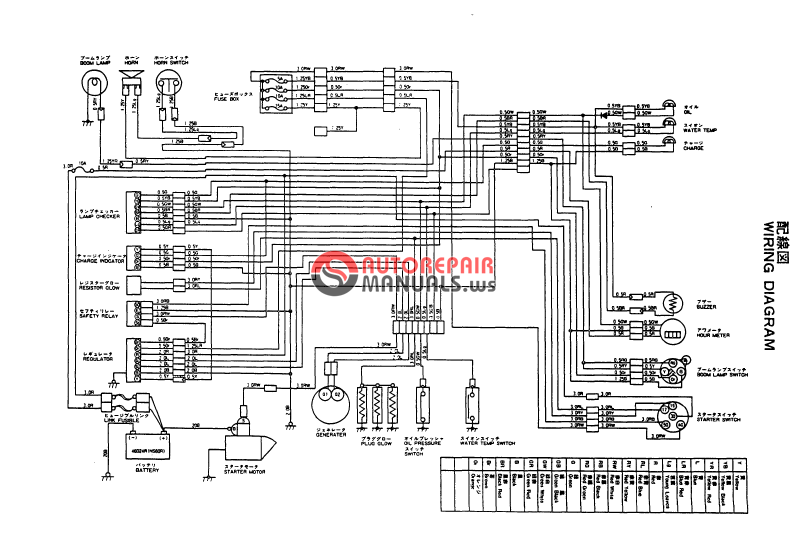 Yanmar Wiring Diagram - Wiring Diagrams Schematic on