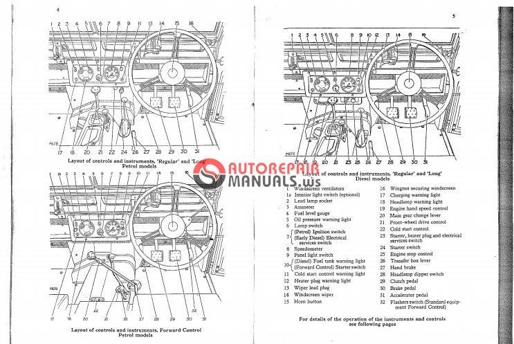Land Rover Series Iia - Owner U2019s Manual