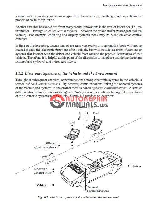 Automotive Books Automotive Software Engineering