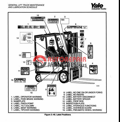 Daewoo Wiring Diagrams as well Farmtrac Tractor Wiring Diagram also Hyster Forklift Starter Wiring Diagram in addition Volvo 940 Cooling Fan Wiring Diagram further Pallet Jack Parts Diagram. on yale electric forklift wiring diagram