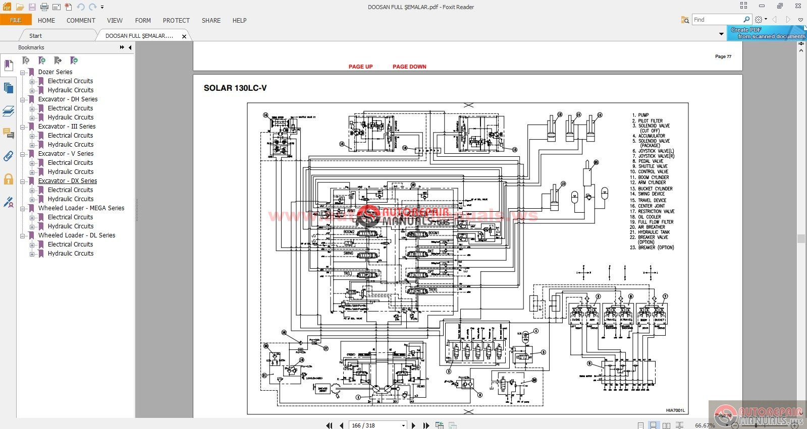 daewoo forklift wiring diagram also with BMW Wiring Diagrams as well as  doosan full manual 423gb