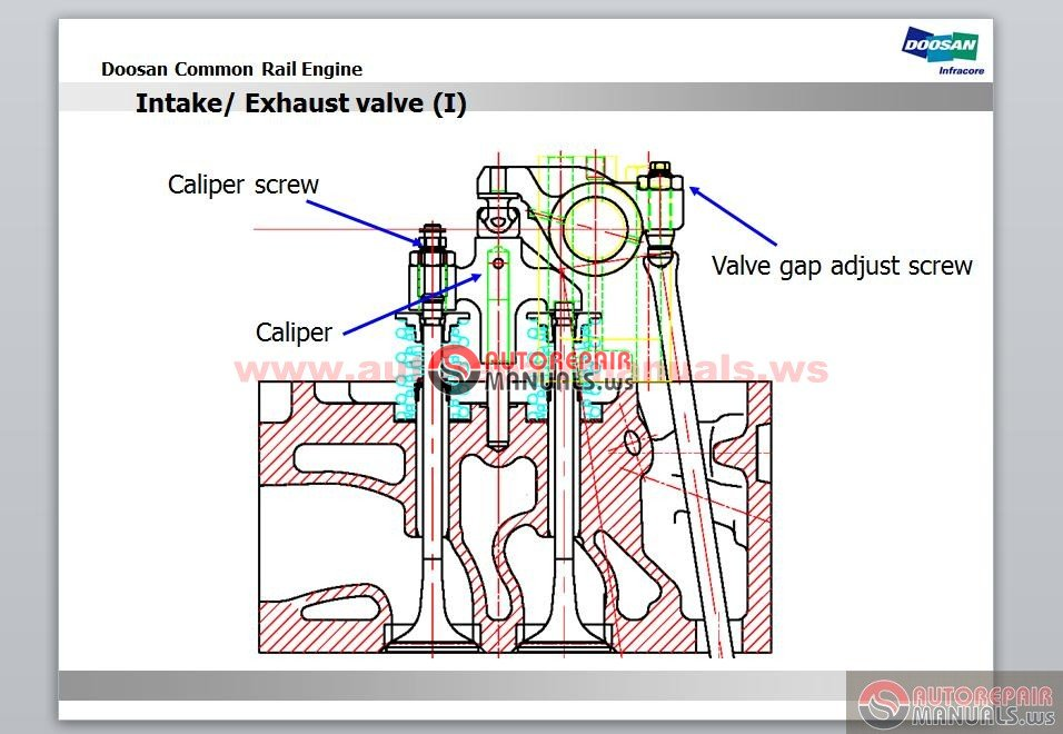 Mitsubishi Wiring Diagrams For Electrical Machines likewise Electrical Wiring Harness moreover Hyster Forklift Engine Wiring Diagram likewise Tripac Evolution Wiring Diagram further Electrical Wiring Harness. on daewoo doosan infracore linkone 2010 full plete