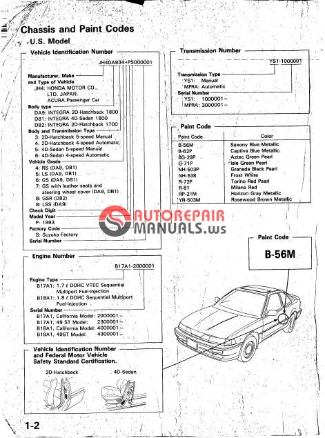 acura integra 1990-1993 approved
