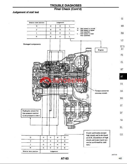 nissan altima 1994-1999 service manual