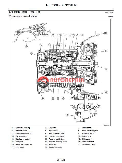 nissan micra 2003 2006 service manual auto repair manual forum rh autorepairmanuals ws Nissan Cube nissan micra - k13 series service manual