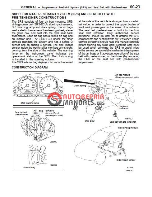 mitsubishi evo 4 wiring diagram mitsubishi space star 1999 2003 service manual auto mitsubishi evo 8 wiring diagram