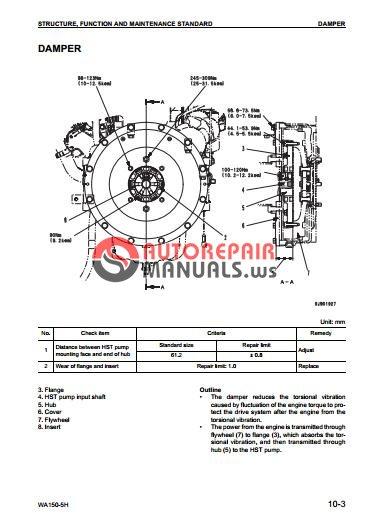 Komatsu Wheel Loaders Wa150