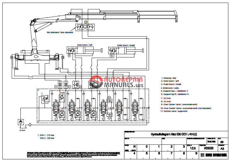 Hiab Loader Crane 022    32    35   2700 Hydraulic Diagrams