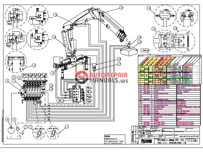 Hiab Crane Hydraulic Schematic Wiring Diagram