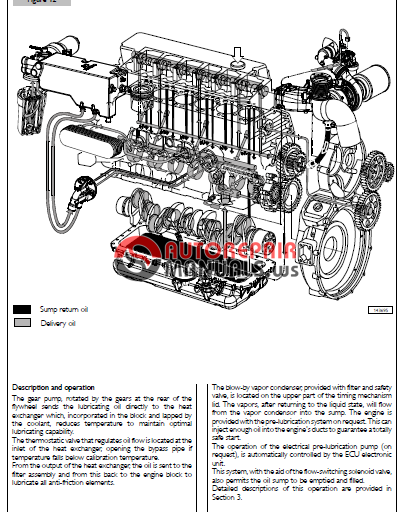 Diesel Engine And Fuel System Repair 5th Edition Download: Iveco ENGINES C87 ENT M38.10 C87 ENT M62.10 TECHNICAL AND