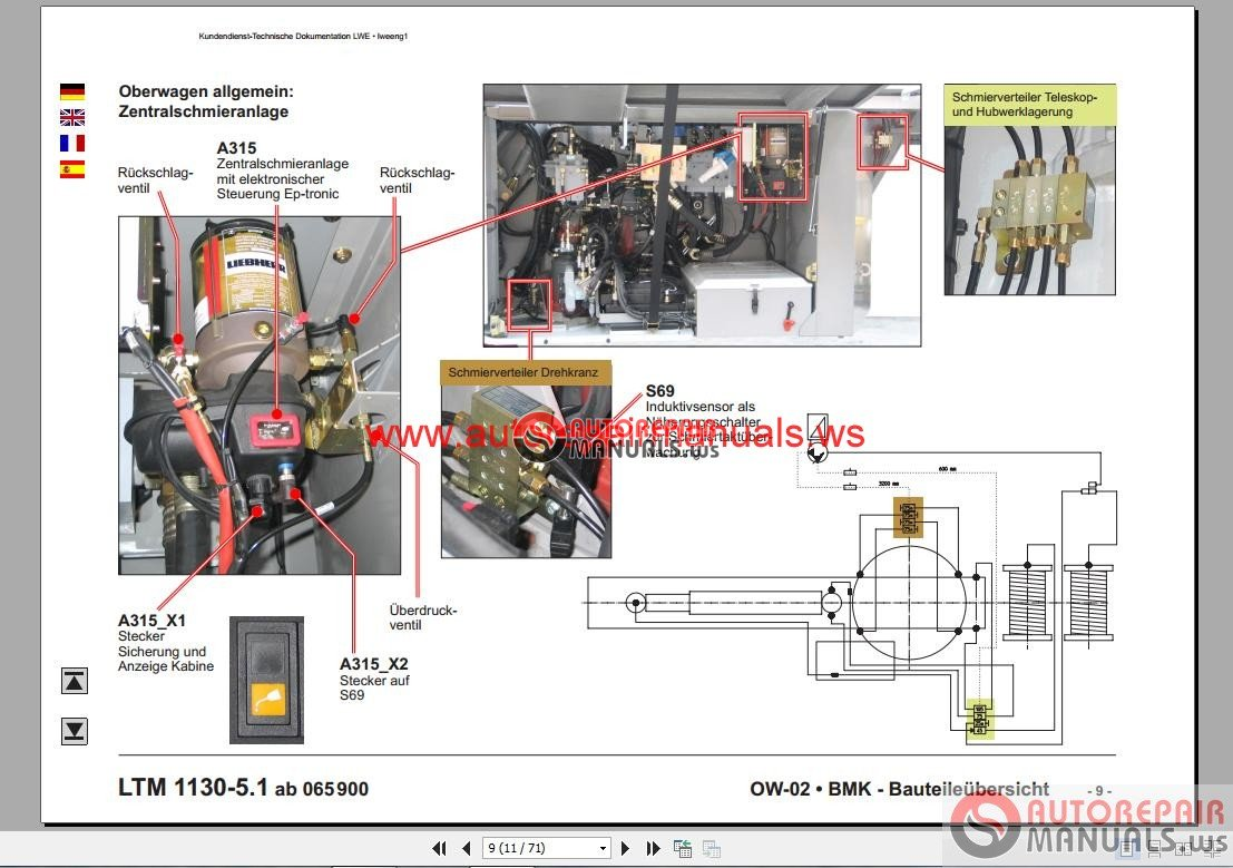 liebherr ltm 1130 5 1 technical information